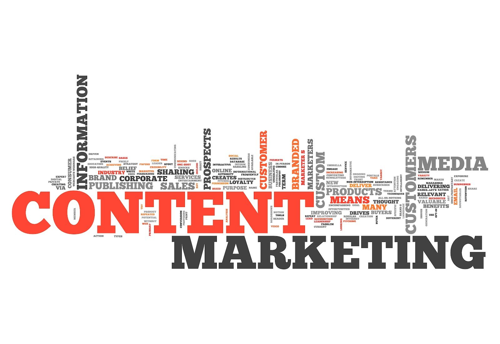 marketingreview - content marketing