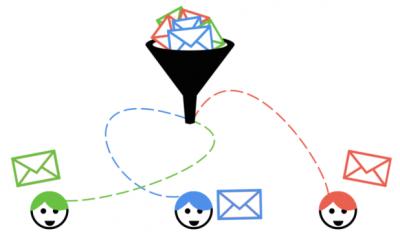 chọn cách tốt nhất cho marketing qua email