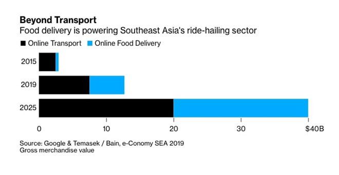 Nền kinh tế số Việt Nam tăng trưởng dẫn đầu khu vực Đông Nam Á, vượt ngưỡng 10 tỷ USD