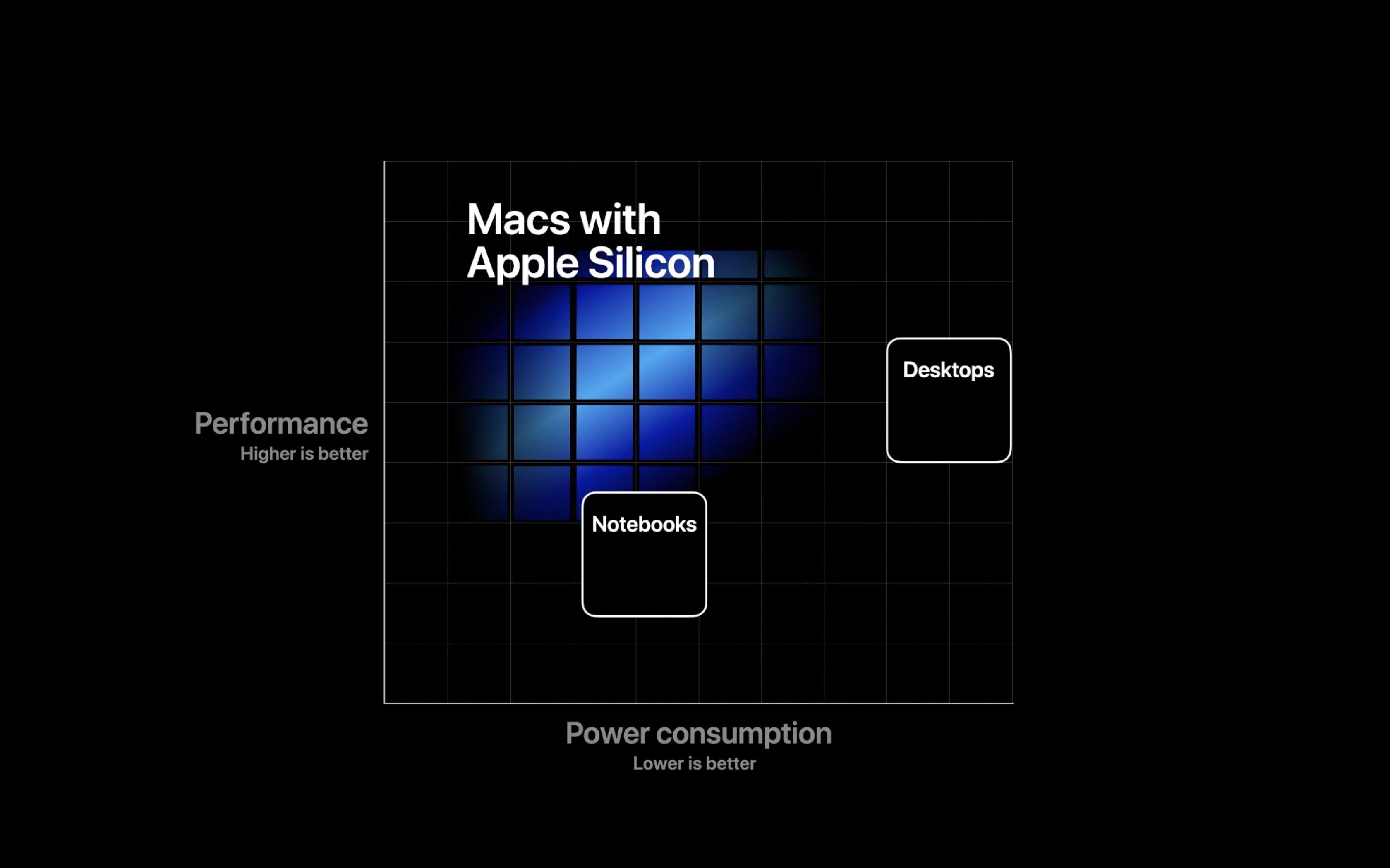 iOS 14 ra mắt và mọi thứ Apple công bố tại WWDC 2020 3