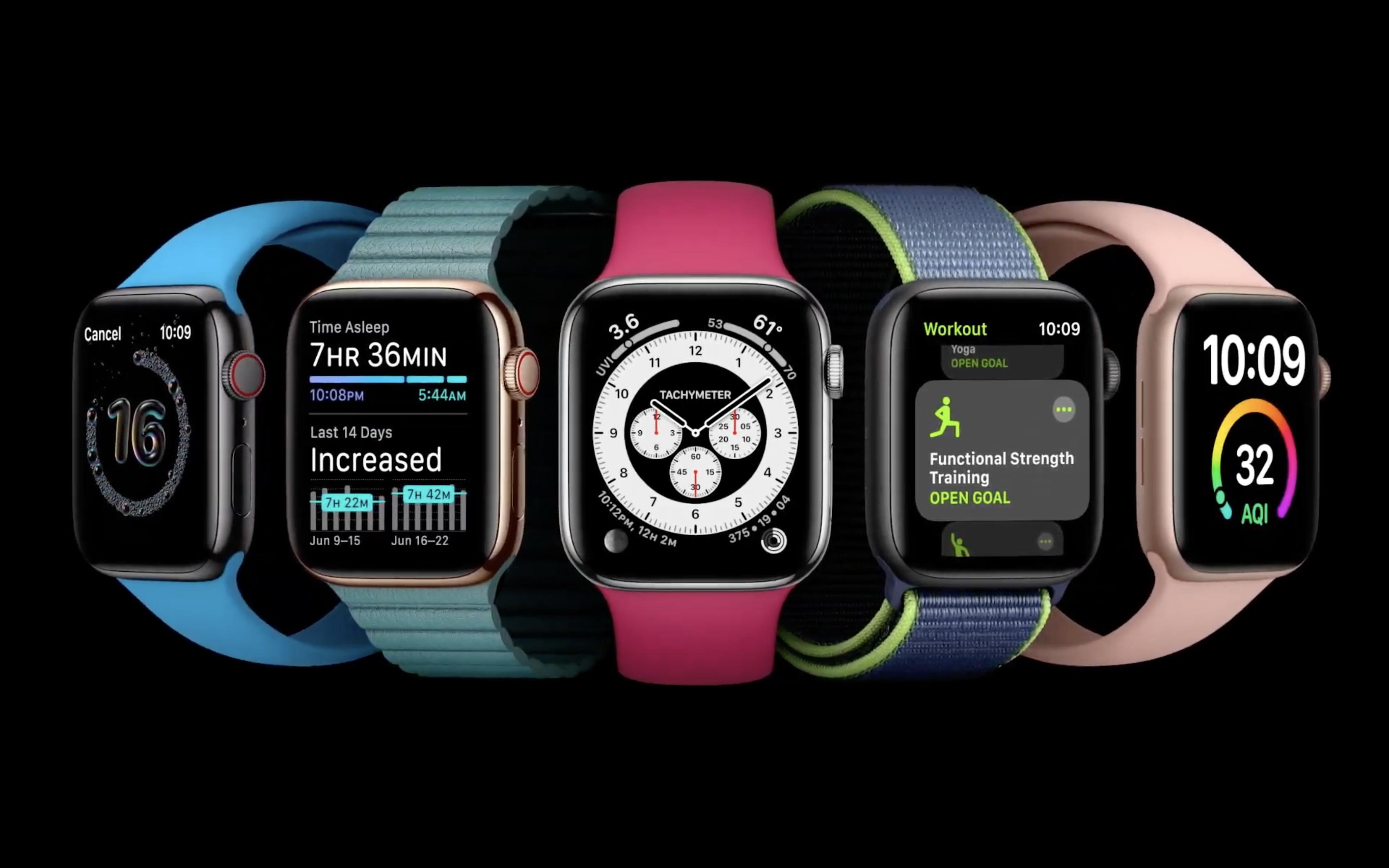 iOS 14 ra mắt và mọi thứ Apple công bố tại WWDC 2020 2