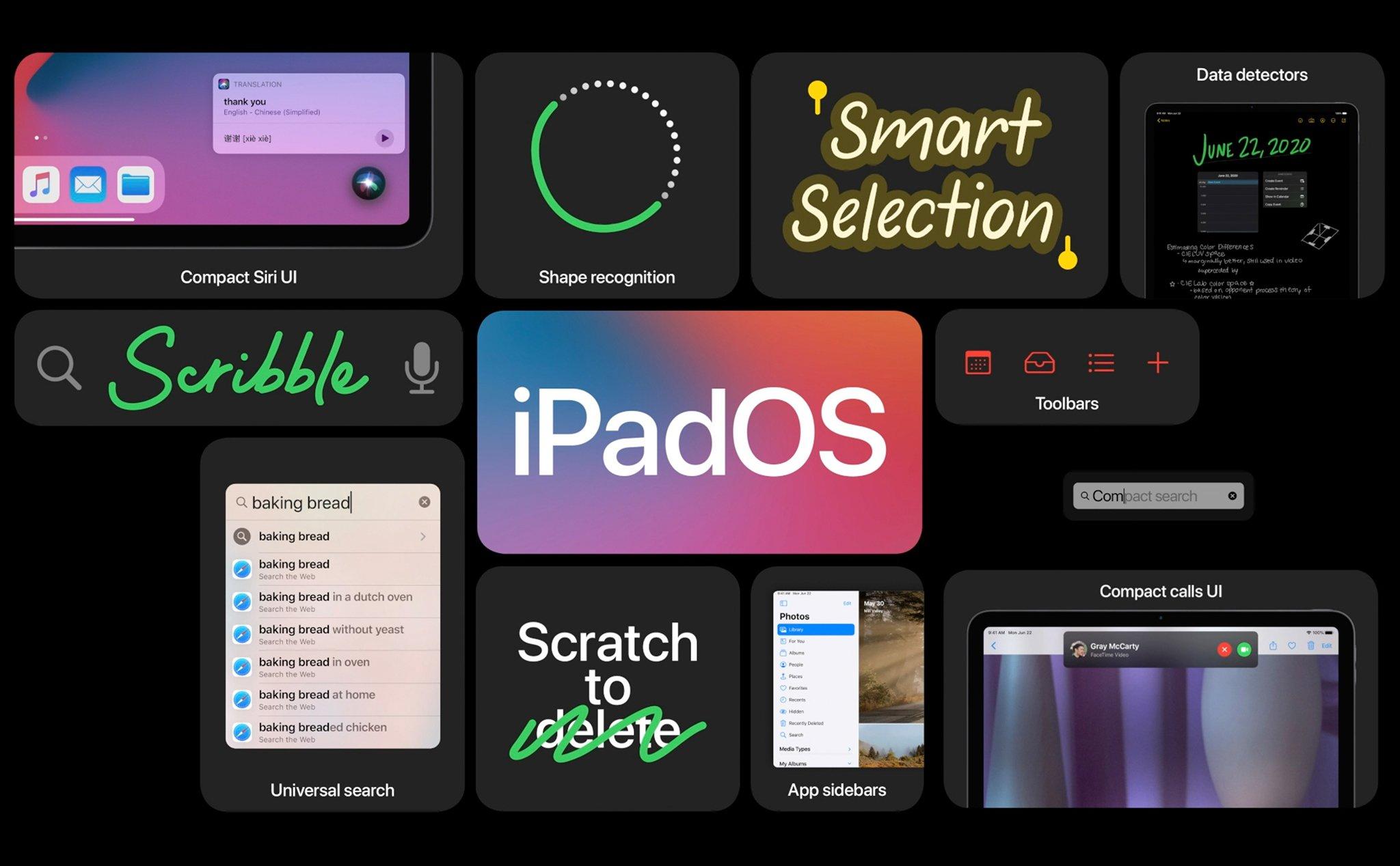 iOS 14 ra mắt và mọi thứ Apple công bố tại WWDC 2020 1