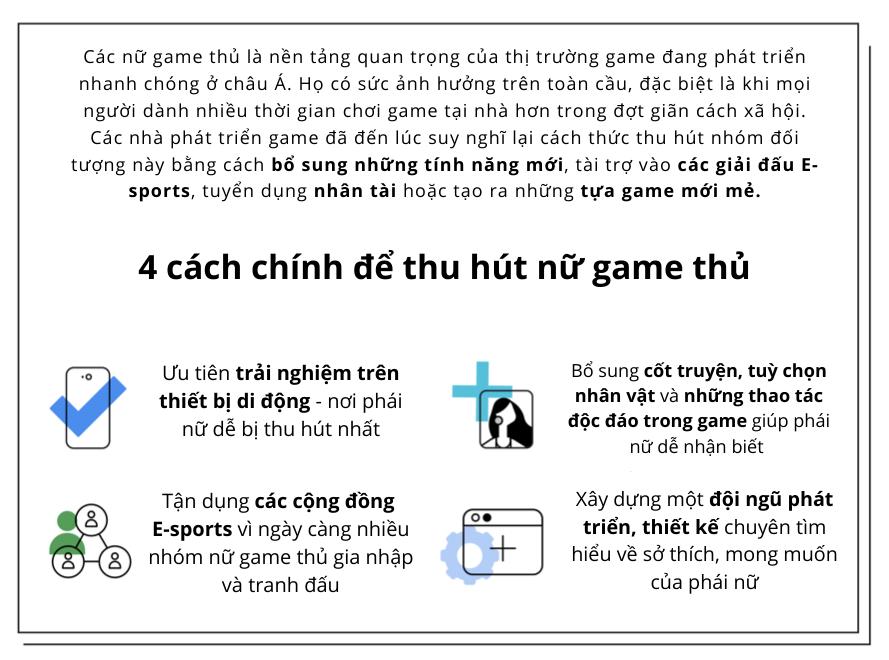 Insight thị trường game châu Á: Game thủ nữ lên ngôi marketingreview.vn