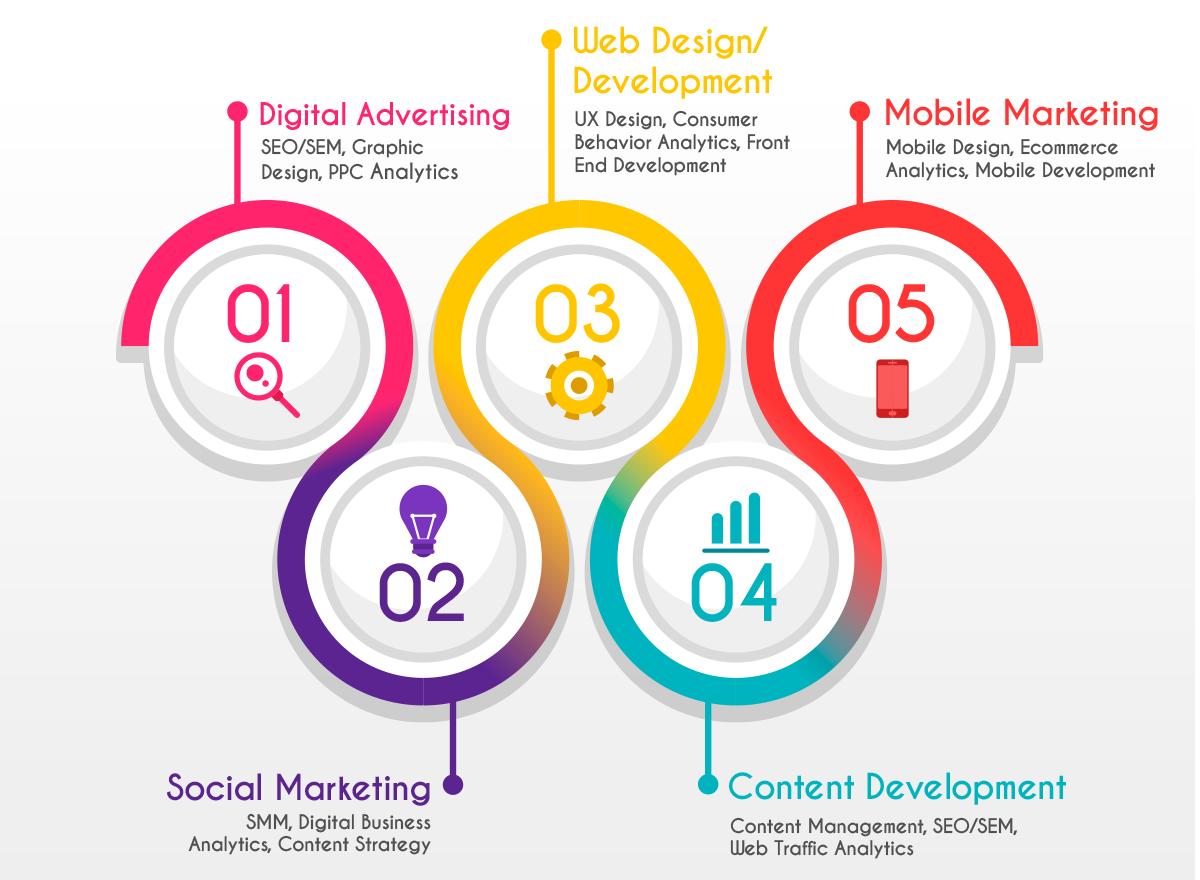 UX trong Marketing: Vì sao UX design là cần thiết để marketing thành công marketingreview.vn