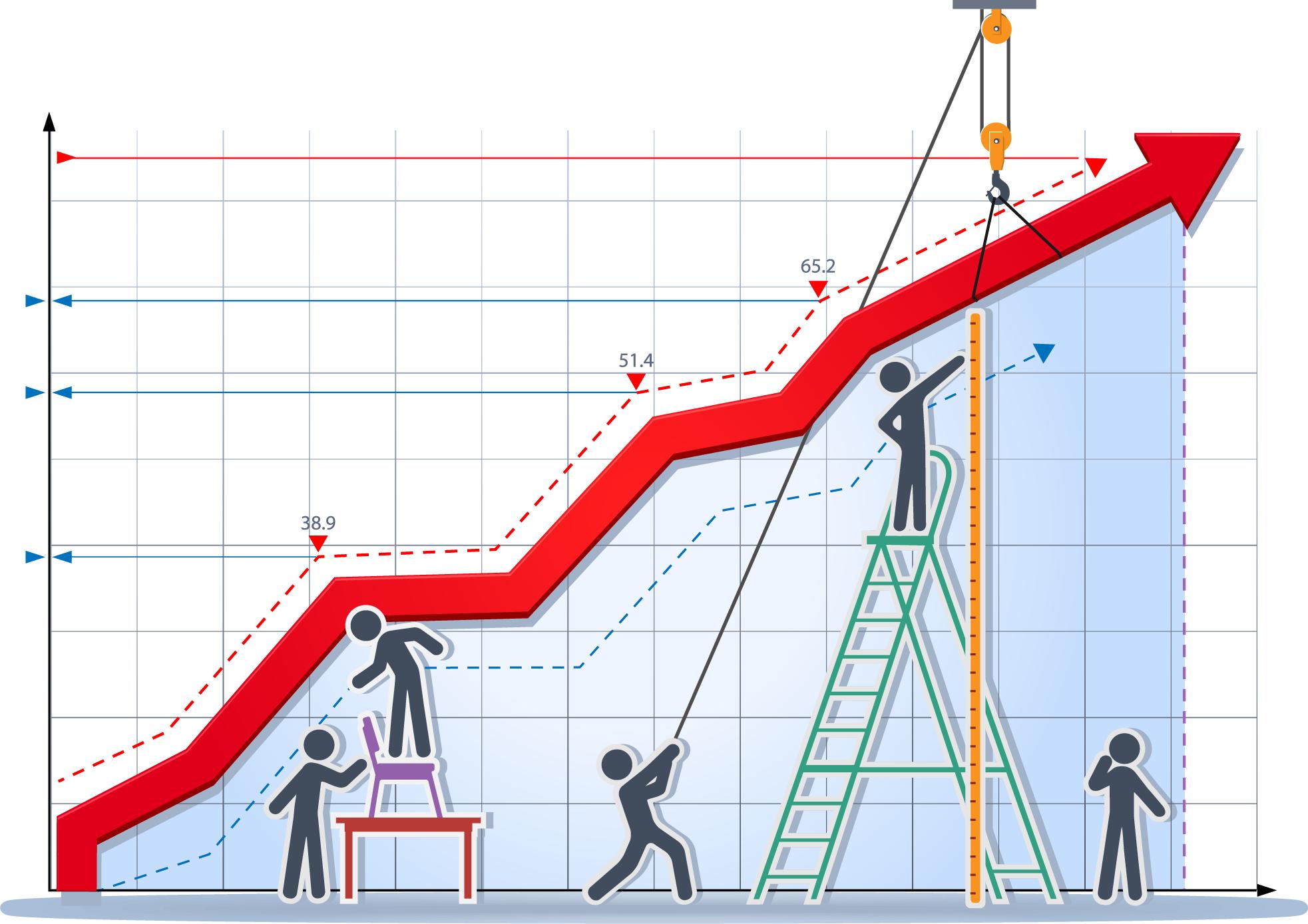 Market Research - Tầm quan trọng của Nghiên cứu thị trường marketingreview.vn