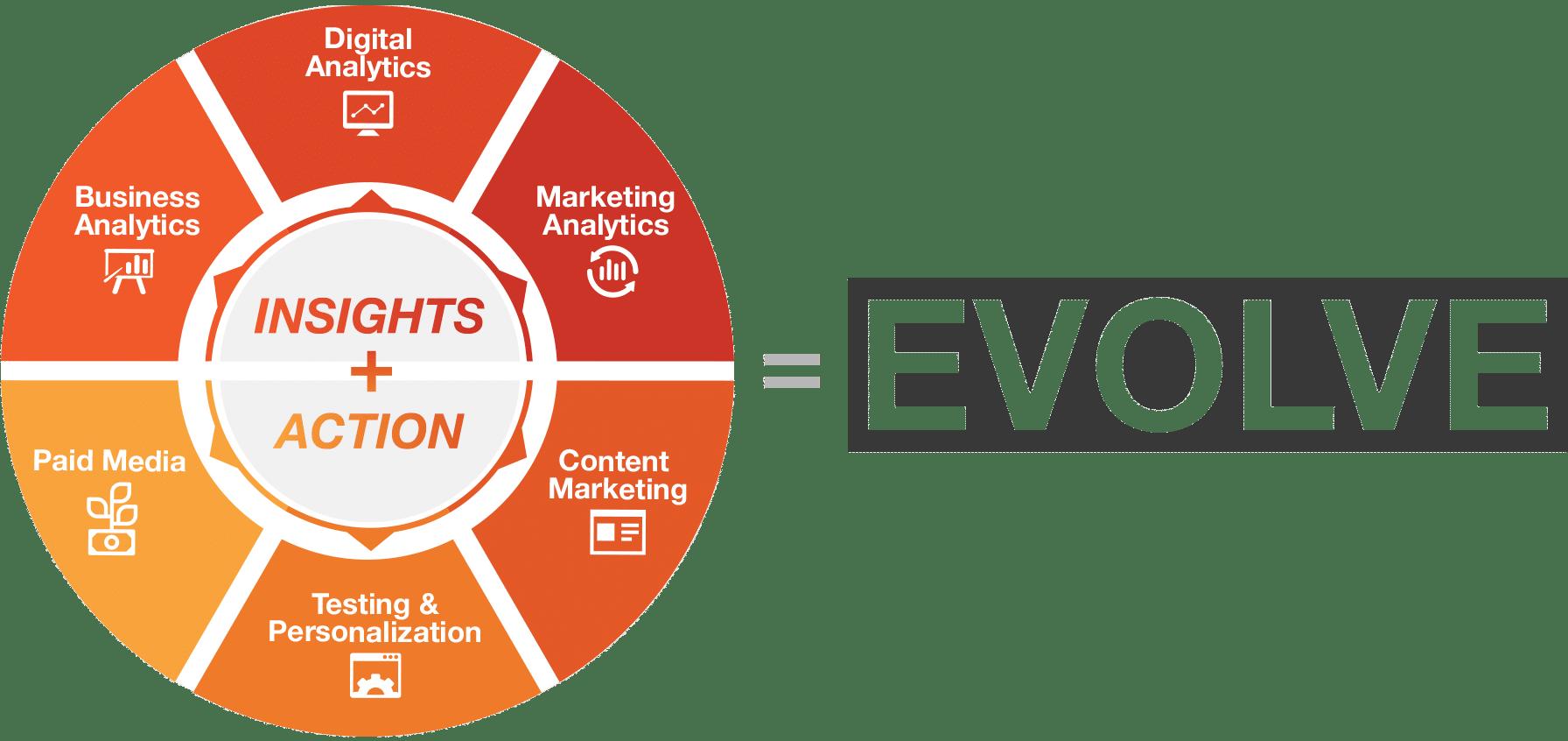 Những insights nổi bật trong quãng thời gian cách ly xã hội khu vực APAC marketingreview.vn