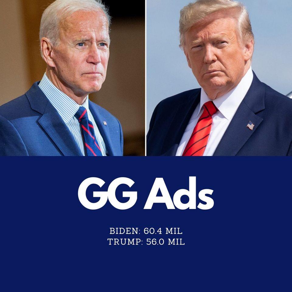 Digital Marketing và thông số bầu cử Tổng thống Mỹ 2020 marketingreview.vn 1
