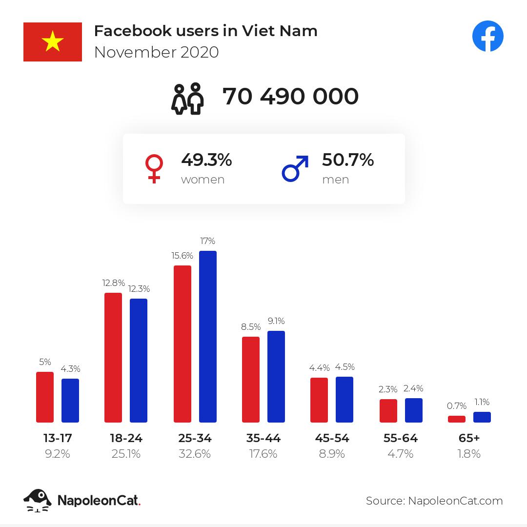 Facebook trước nguy cơ bị chia tách marketingreview.vn 5
