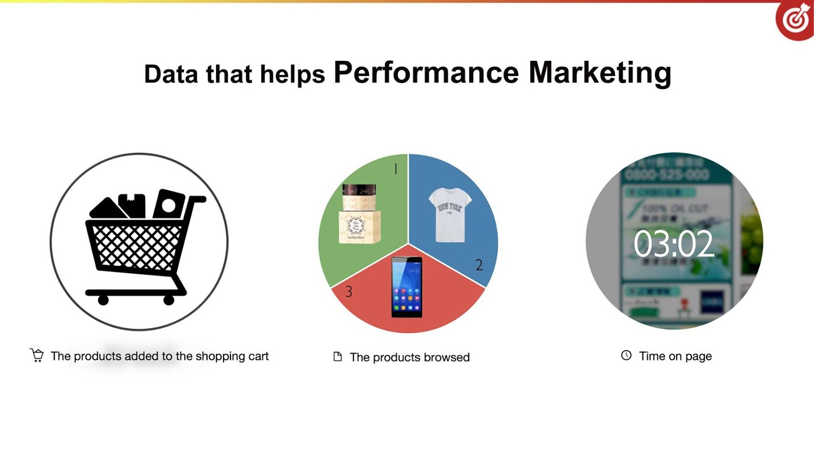 Những hiểu lầm phổ biến về Performance Marketing marketingreview.vn 2