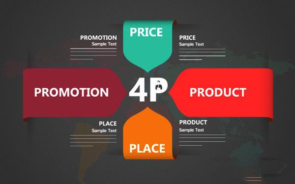 Starbucks đã áp dụng chiến lược Marketing 4P  hiệu quả như thế nào - marketingreview.vn 1